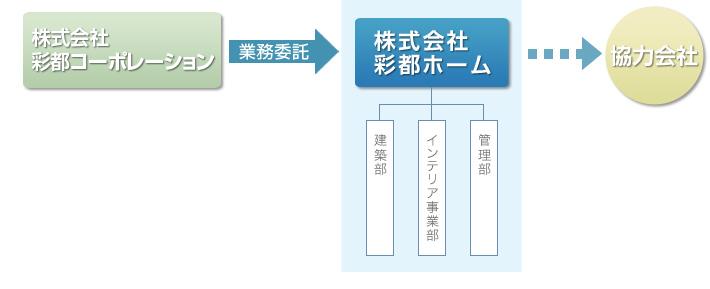 アイシン・エィ・ダブリュ株式会社(アイシンAW)の転職・求